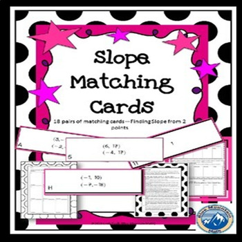 Slope from Two Points Matching Cards