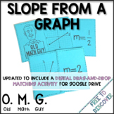 Slope from a Graph Card Game | Distance Learning