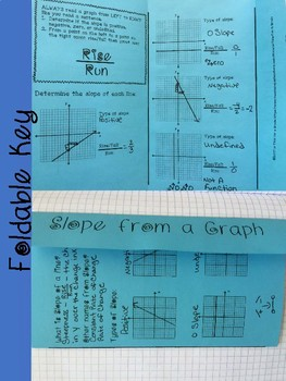 Slope of Linear Functions Graphs Foldable, INB, Practice, & Exit T