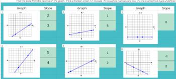 Slope from a Graph - Google Sheet - Digital