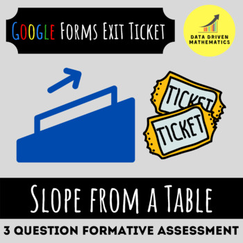 Slope from a Table Exit Ticket (Exit Slips) Self Graded in Google Forms Apps