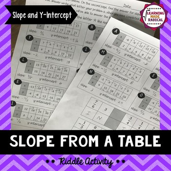 Slope from a Table Riddle Activity