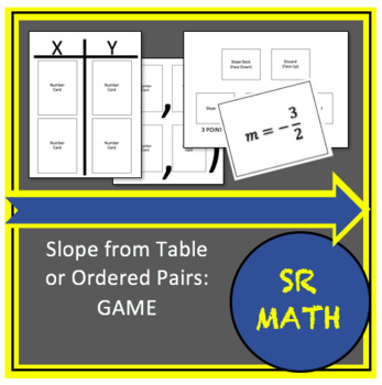 Slope from a Table, Slope from Ordered Pairs: Game