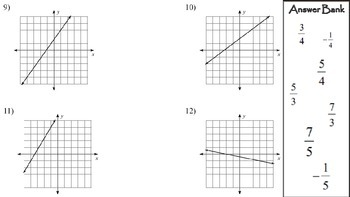 Linear Functions - Finding the Slope from Graphs