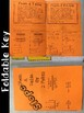 Slope Between Two Points or a Table Foldable, INB, Practice, & Exit Ticket