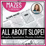 Slope (given graphs, equations, ordered pairs, and tables) Mazes