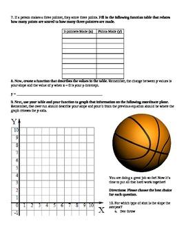 Slope in Basketball