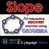 Slope - interactive discovery exercise - Geogebra