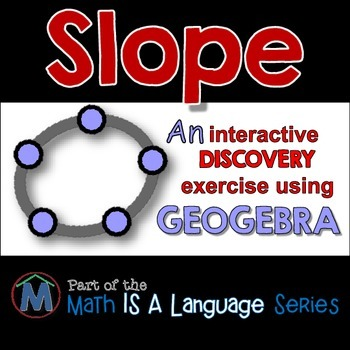 Slope - interactive discovery exercise - Geogebra