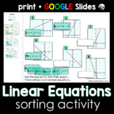 Linear Equations in Slope-Intercept Form Sorting Activity - print and digital