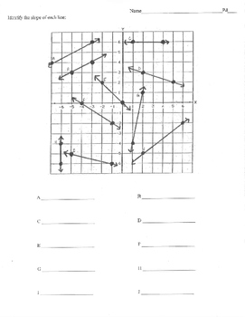 Find Slope of lines activity rise over run graph 0 undefined