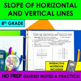 Slope of Horizontal and Vertical Lines Notes