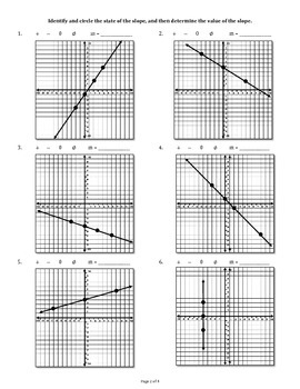Slope of Linear Relations