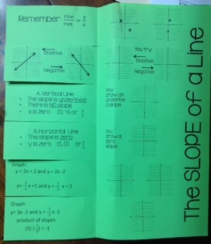 Slope of a Line Foldable