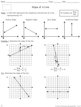 Slope of a Line Differentiated Notes and Practice