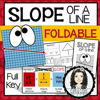 Slope of a Line Interactive Notebook Foldable