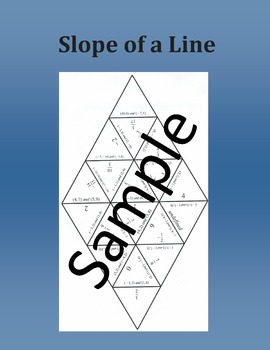 Slope of a Line – Math Puzzle