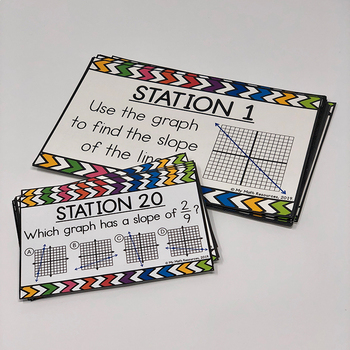 Slope of a Line - Middle School Math Stations or Task Cards - 8.EE.B.6