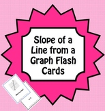 Slope of a Line from a Graph Flashcards
