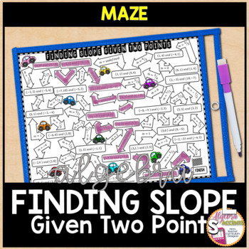 Finding Slope from Two Points