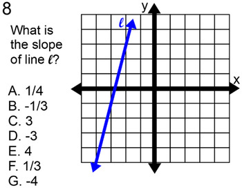 Slope of a Line for SMART Notebook, a Lesson, a Reference + 9 Assignments