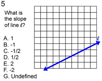 Slope of a Line, 2 References, 9 Assignments and a Lesson for Power Point