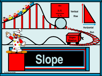 Algebra Power-Point:  Slope of a line