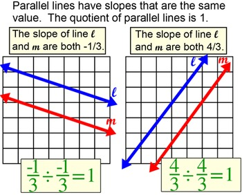 Slope of a line, 9 Assignments, 2 References and a Lesson for PDF