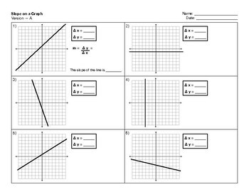 Slope on a Graph (Practice & QUIZ - 3 Versions)