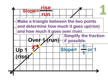 Slope Presentation