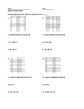 Slope practice using points graphs equations word problems with answer key