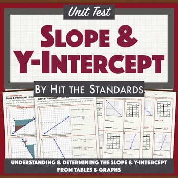 Slope (rate of change), Y-intercept & Slope-intercept Form UNIT TEST