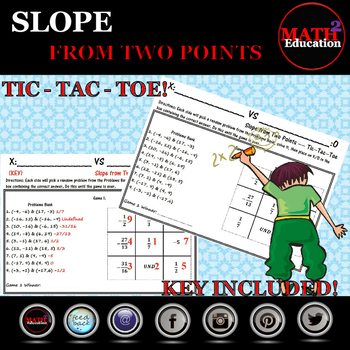 Finding the Slope from Two Points Tic Tac Toe