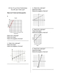 Slope, y-intercept, and equation from a graph