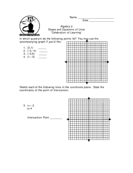 Slopes and Graphs Test