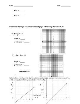 Slopes, Linear Equations, & Intercepts