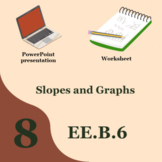 Slopes and Graphs PowerPoint and Worksheet 8.EE.B.6