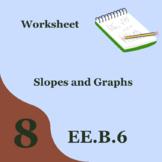 Slopes and Graphs Worksheet 8.EE.B.6