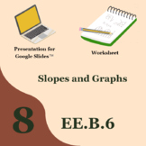 Slopes and Graphs for Google Slides™ and Printable Workshe