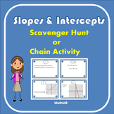 Slopes and Intercepts Chain