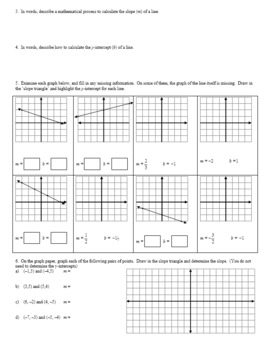 Slopes and y-Intercepts part 1 Spring 2002 with Answer Key (Editable)
