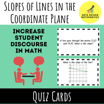 Slopes of Lines in the Coordinate Plane Quiz Cards Activity