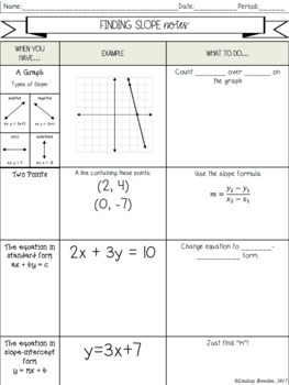 Slopes of Parallel and Perpendicular Lines-Guided Notes and Worksheet