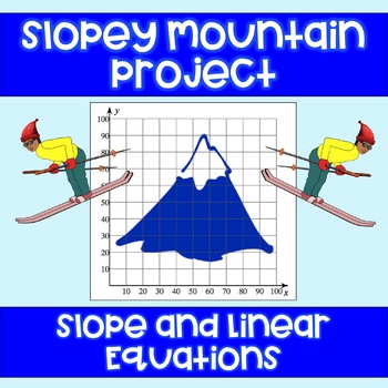 Slopey Mountain Project - Slope and Linear Equations