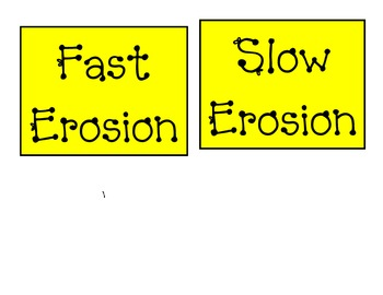 Slow and Fast Erosion Sequencing Cards Earth Science