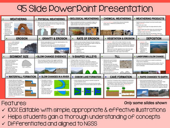 Slow and Rapid Changes PowerPoint, Notes & Exam