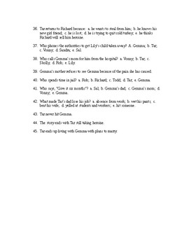 Smack Reading Check Test/Quiz