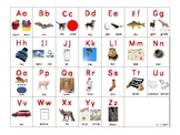 Small Alphabet Chart