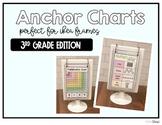 Small Third Grade Anchor Charts for IKEA Frames (bundle)