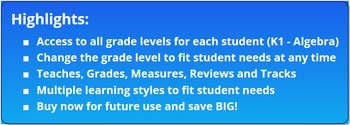 Small Classroom Math Package - Grade K1- Algebra 1 (5 Students, 1-Month)
